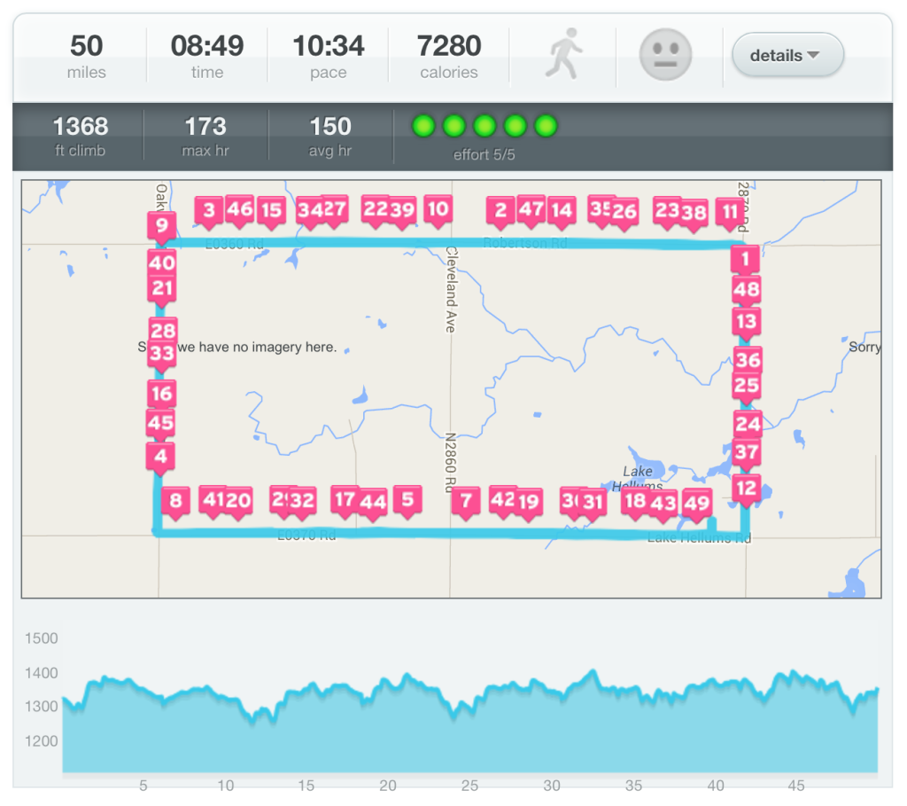 I think the Dailymile graphic looks kind of funny with the miles all over the place along the loop.